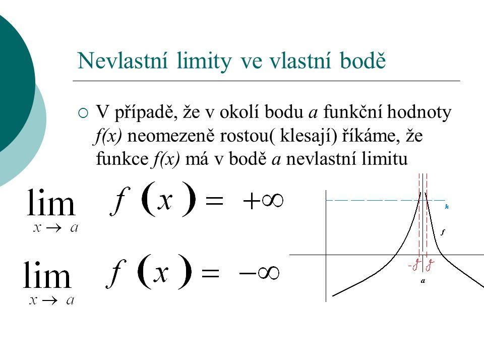 Nevlastní limity ve vlastní bodě  V případě, že v okolí bodu a funkční hodnoty f(x) neomezeně rostou( klesají) říkáme, že funkce f(x) má v bodě a nevlastní limitu