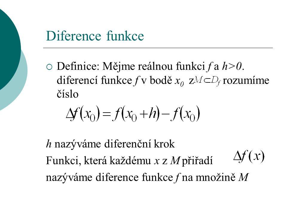  Definice: Mějme reálnou funkci f a h>0.