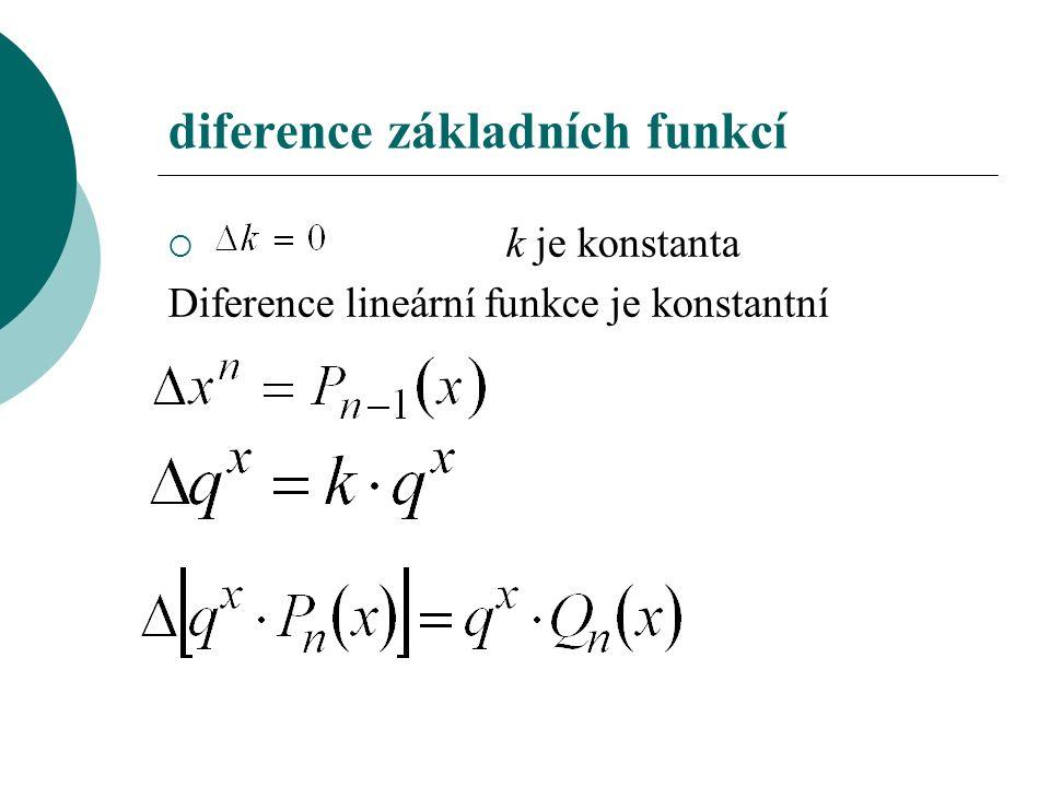 diference základních funkcí  k je konstanta Diference lineární funkce je konstantní