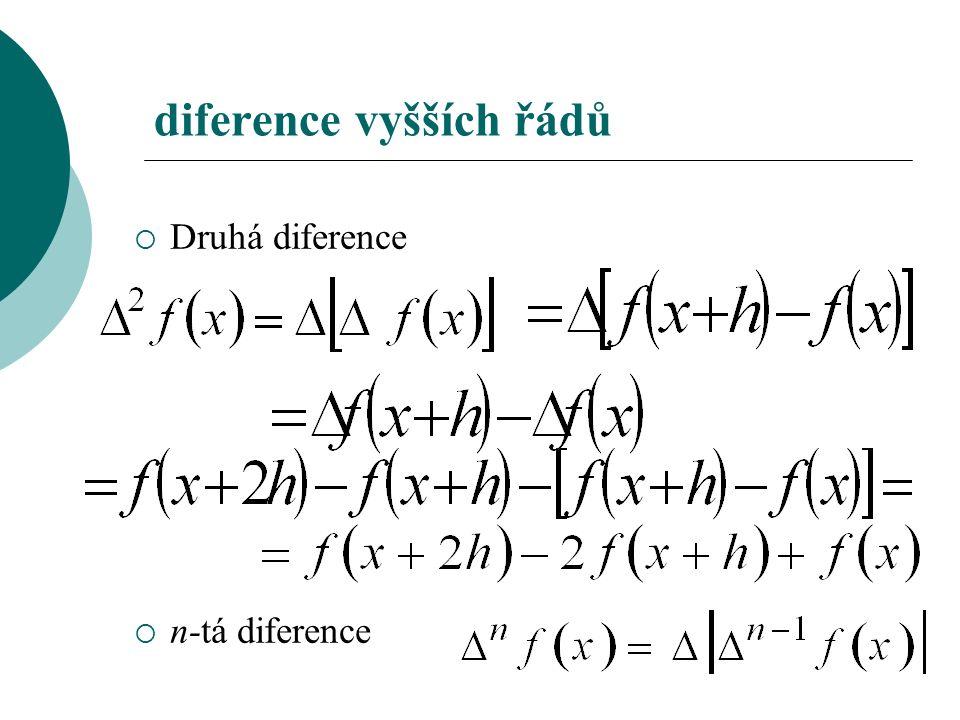 diference vyšších řádů  Druhá diference  n-tá diference