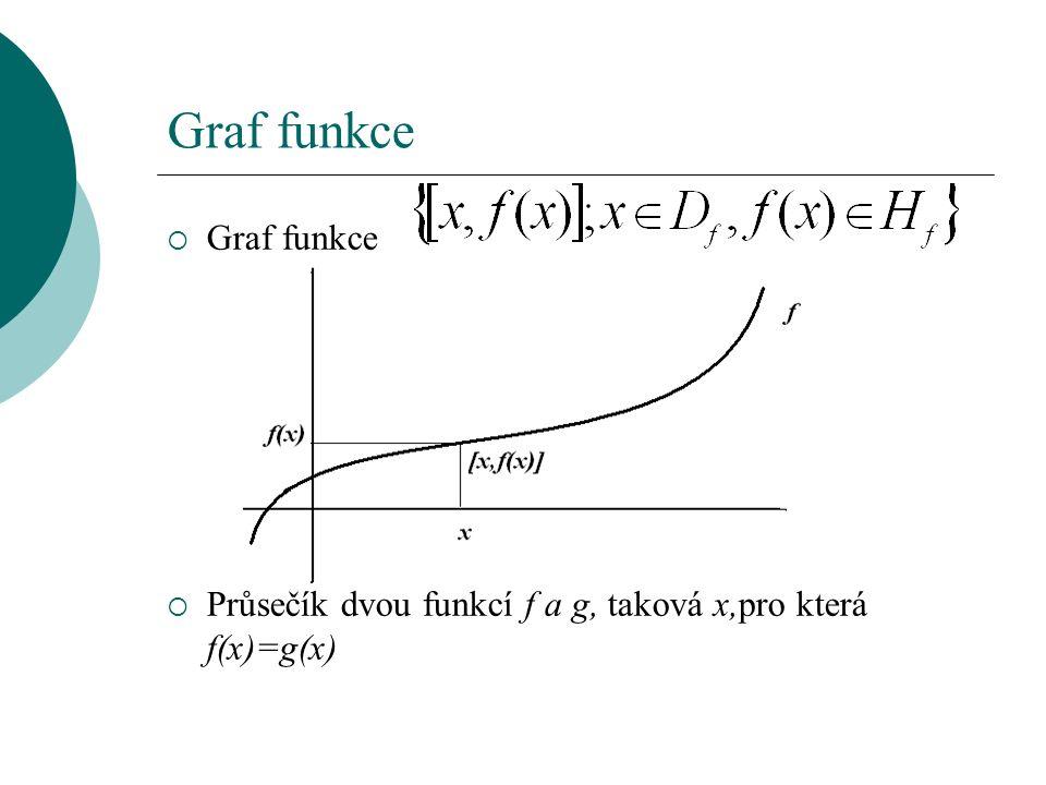 Graf funkce  Graf funkce  Průsečík dvou funkcí f a g, taková x,pro která f(x)=g(x)