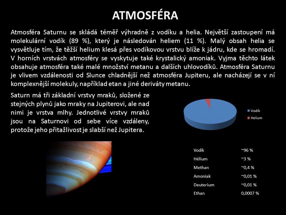 ATMOSFÉRA Saturn má tři základní vrstvy mraků, složené ze stejných plynů jako mraky na Jupiterovi, ale nad nimi je vrstva mlhy. Jednotlivé vrstvy mrak