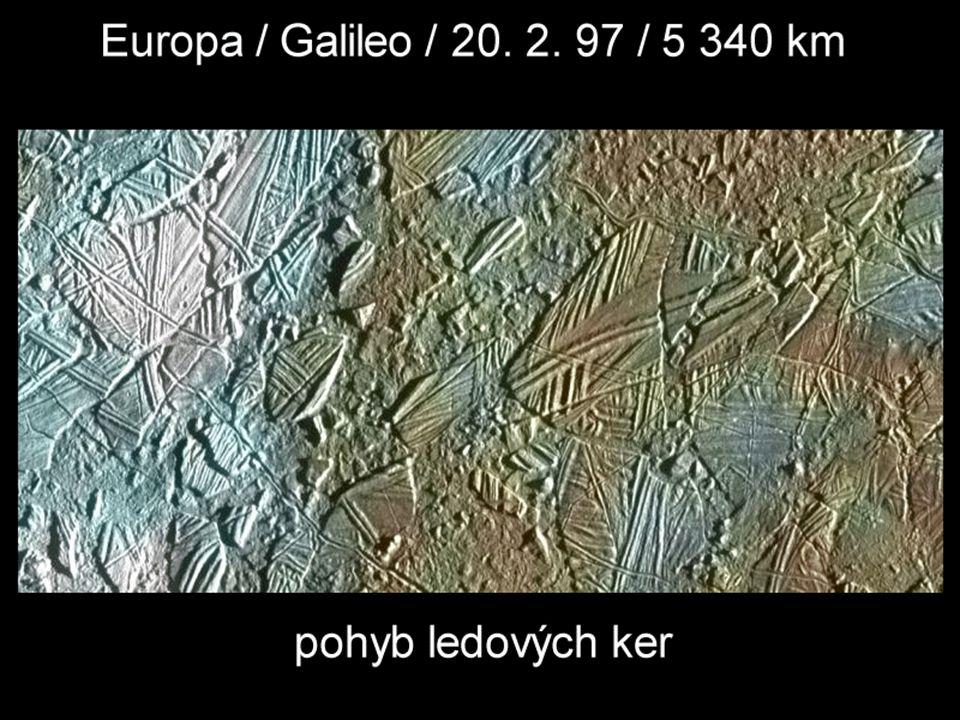 Europa – pohyb ledových ker