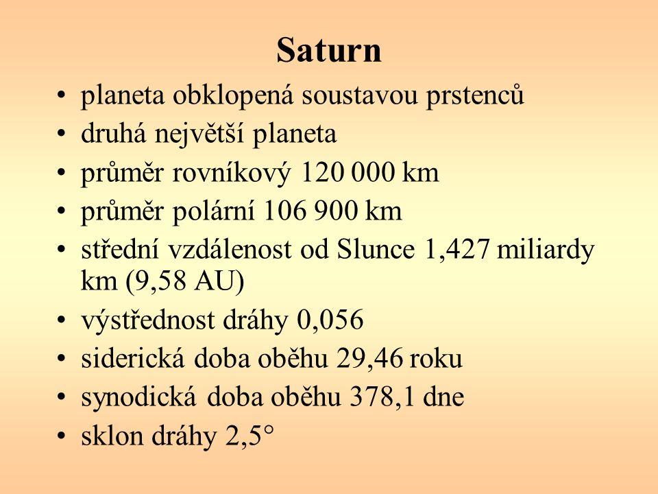 Saturn planeta obklopená soustavou prstenců druhá největší planeta průměr rovníkový 120 000 km průměr polární 106 900 km střední vzdálenost od Slunce 1,427 miliardy km (9,58 AU) výstřednost dráhy 0,056 siderická doba oběhu 29,46 roku synodická doba oběhu 378,1 dne sklon dráhy 2,5°