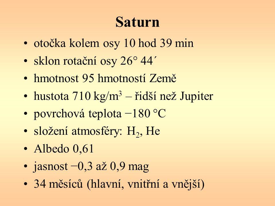otočka kolem osy 10 hod 39 min sklon rotační osy 26° 44´ hmotnost 95 hmotností Země hustota 710 kg/m 3 – řidší než Jupiter povrchová teplota −180 °C složení atmosféry: H 2, He Albedo 0,61 jasnost −0,3 až 0,9 mag 34 měsíců (hlavní, vnitřní a vnější)