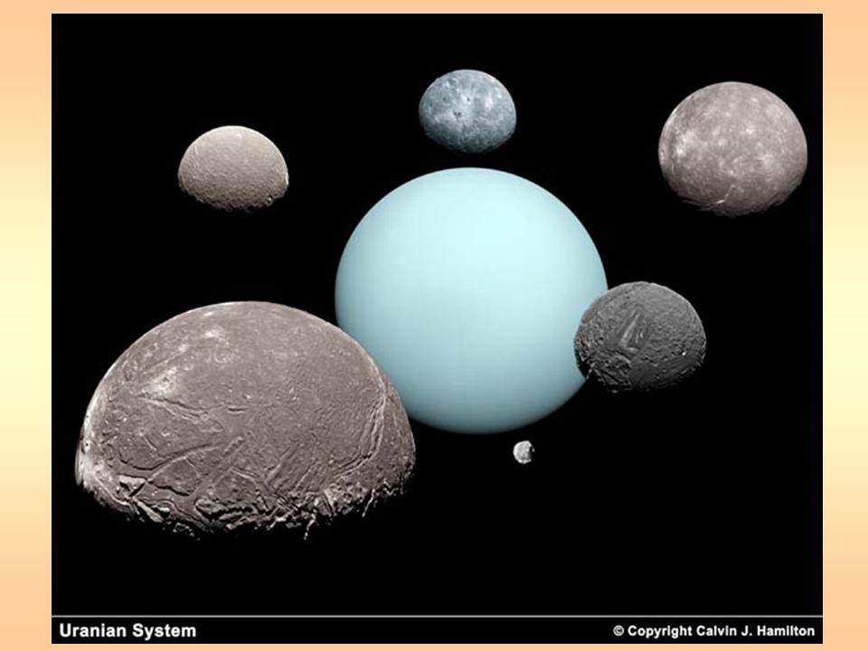 Soustava Uranu