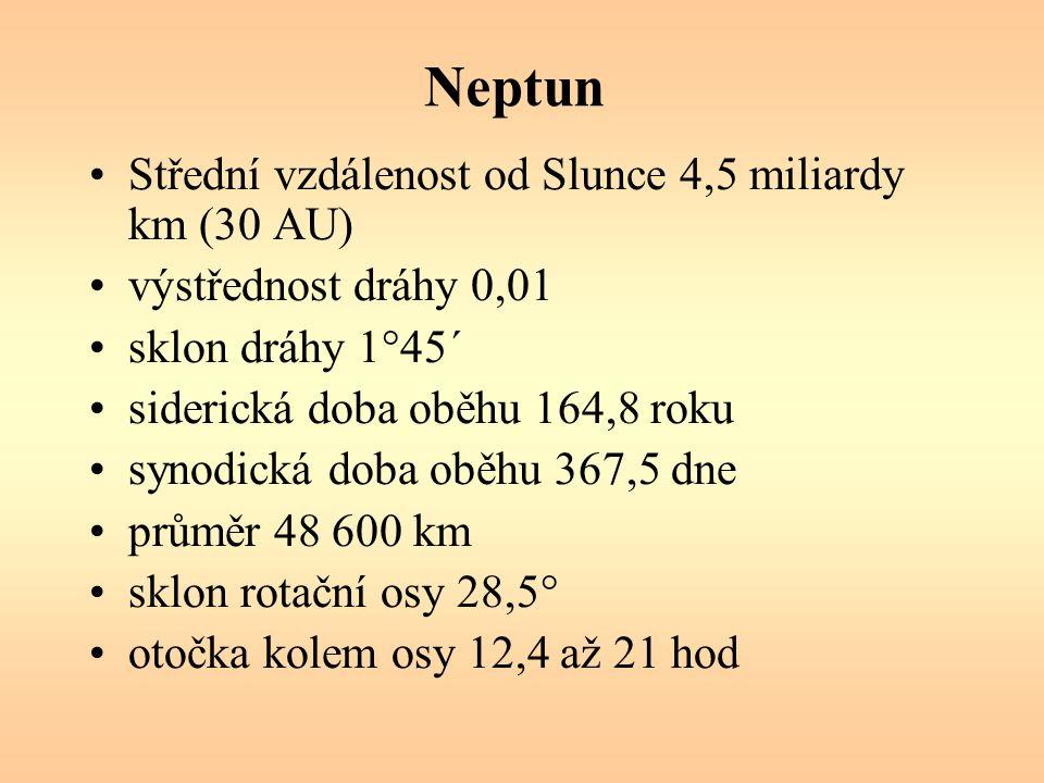 Neptun Střední vzdálenost od Slunce 4,5 miliardy km (30 AU) výstřednost dráhy 0,01 sklon dráhy 1°45´ siderická doba oběhu 164,8 roku synodická doba oběhu 367,5 dne průměr 48 600 km sklon rotační osy 28,5° otočka kolem osy 12,4 až 21 hod