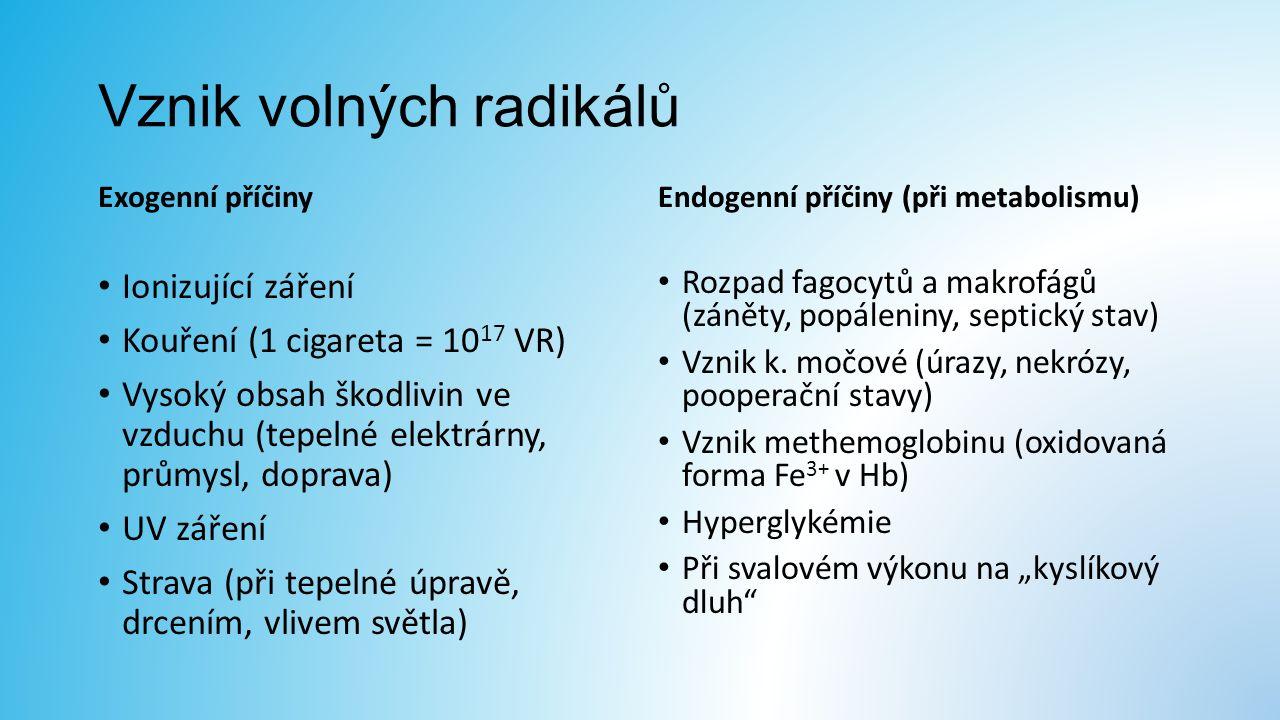 Vznik volných radikálů Exogenní příčiny Ionizující záření Kouření (1 cigareta = 10 17 VR) Vysoký obsah škodlivin ve vzduchu (tepelné elektrárny, průmysl, doprava) UV záření Strava (při tepelné úpravě, drcením, vlivem světla) Endogenní příčiny (při metabolismu) Rozpad fagocytů a makrofágů (záněty, popáleniny, septický stav) Vznik k.