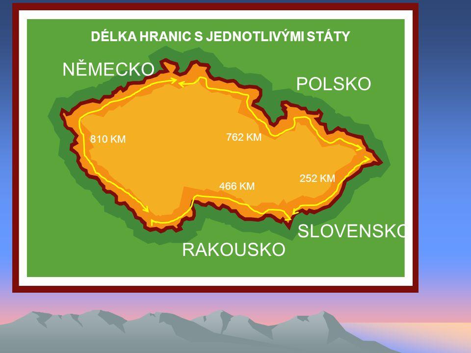 NĚMECKO RAKOUSKO POLSKO SLOVENSKO 810 KM 466 KM 252 KM 762 KM DÉLKA HRANIC S JEDNOTLIVÝMI STÁTY