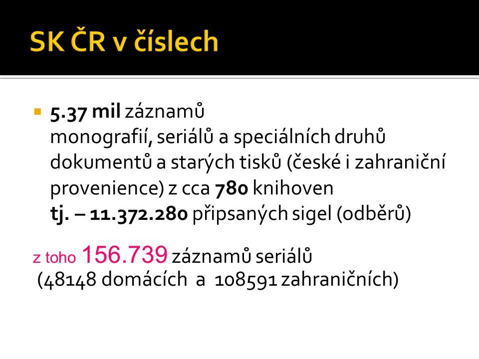  5.37 mil záznamů monografií, seriálů a speciálních druhů dokumentů a starých tisků (české i zahraniční provenience) z cca 780 knihoven tj. – 11.372.