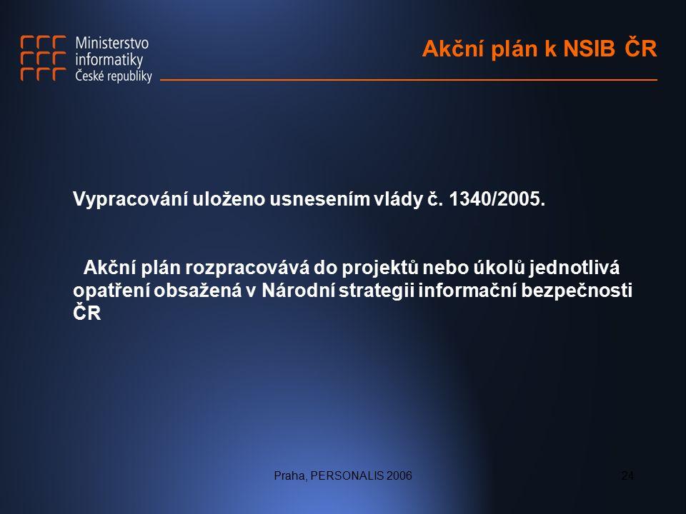Praha, PERSONALIS 200624 Akční plán k NSIB ČR Vypracování uloženo usnesením vlády č.