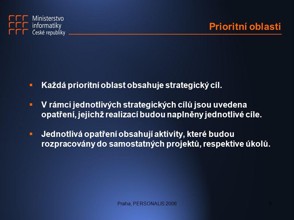 Praha, PERSONALIS 20066 Prioritní oblasti  Každá prioritní oblast obsahuje strategický cíl.