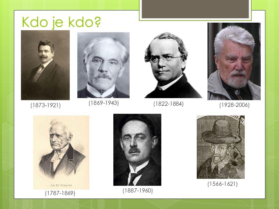 Kdo je kdo? (1869-1943) (1887-1960) (1928-2006) (1822-1884) (1566-1621) (1873-1921) (1787-1869)