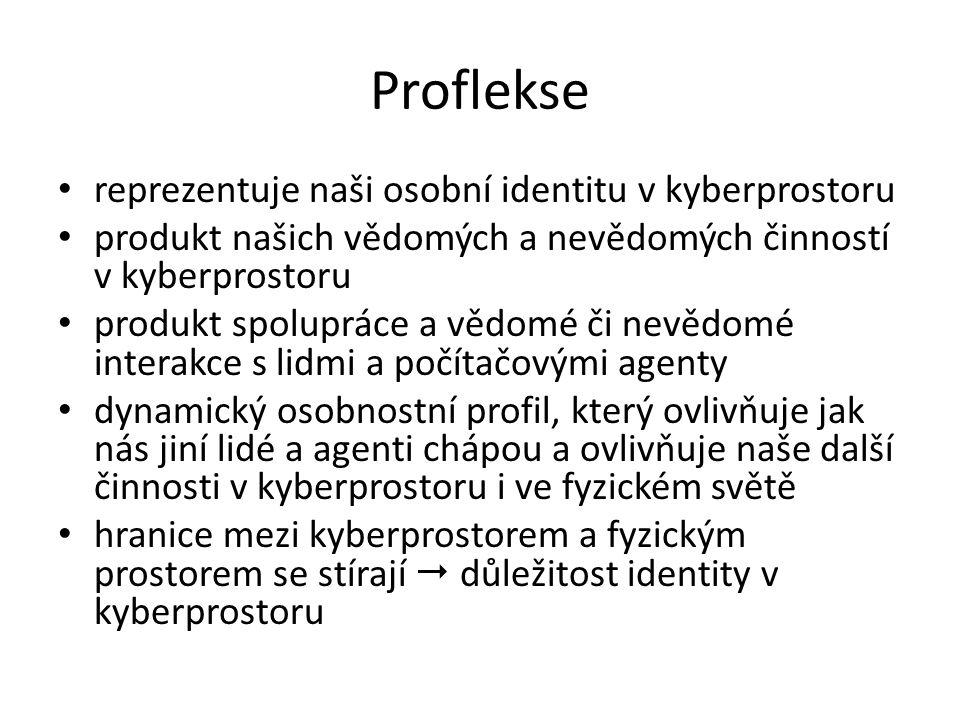 Studijní literatura WIENER, Norbert.Kybernetika a společnost.