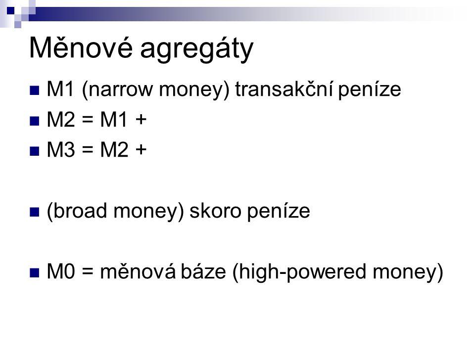 Měnové agregáty M1 (narrow money) transakční peníze M2 = M1 + M3 = M2 + (broad money) skoro peníze M0 = měnová báze (high-powered money)