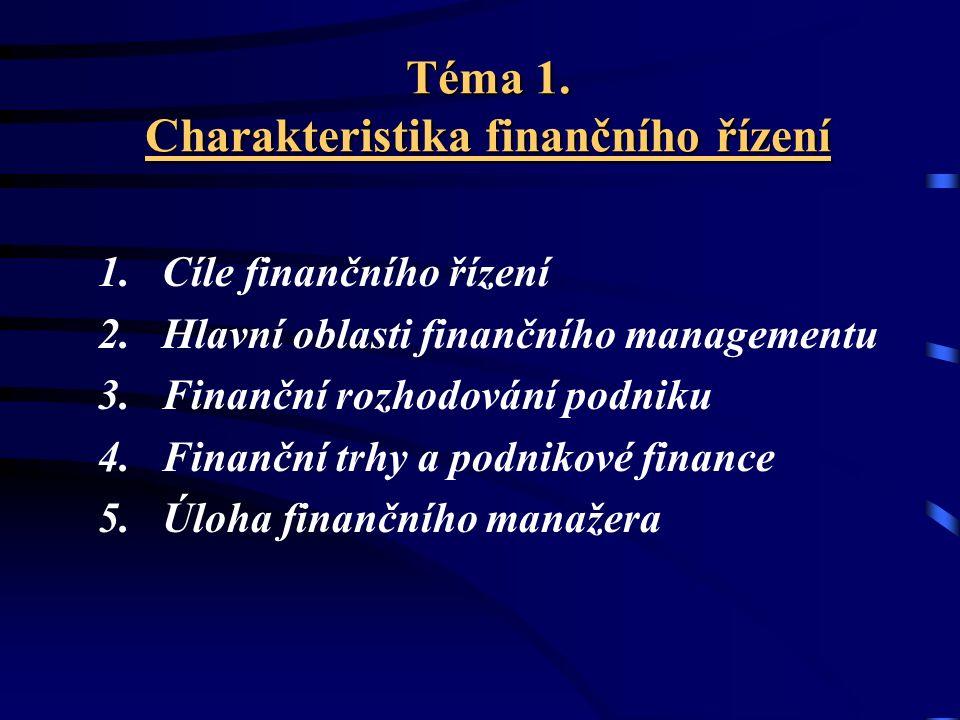 Téma 1. Charakteristika finančního řízení 1. Cíle finančního řízení 2. Hlavní oblasti finančního managementu 3. Finanční rozhodování podniku 4. Finanč
