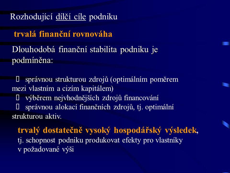 Rozhodující dílčí cíle podniku trvalá finanční rovnováha Dlouhodobá finanční stabilita podniku je podmíněna: Dlouhodobá finanční stabilita podniku je podmíněna: správnou strukturou zdrojů (optimálním poměrem mezi vlastním a cizím kapitálem) výběrem nejvhodnějších zdrojů financování správnou alokací finančních zdrojů, tj.