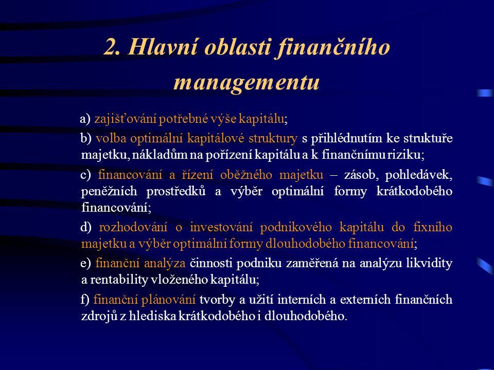 2. Hlavní oblasti finančního managementu a) zajišťování potřebné výše kapitálu; b) volba optimální kapitálové struktury s přihlédnutím ke struktuře ma