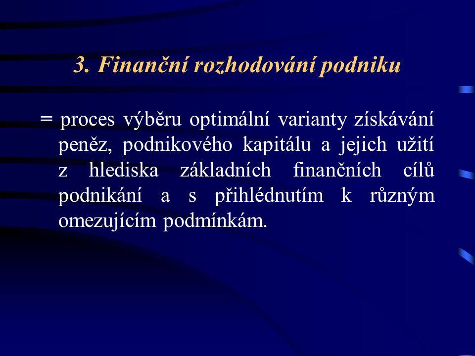 3. Finanční rozhodování podniku = proces výběru optimální varianty získávání peněz, podnikového kapitálu a jejich užití z hlediska základních finanční