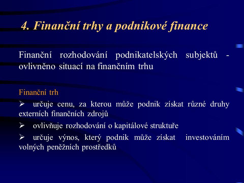 4. Finanční trhy a podnikové finance Finanční rozhodování podnikatelských subjektů - ovlivněno situací na finančním trhu Finanční trh  určuje cenu, z