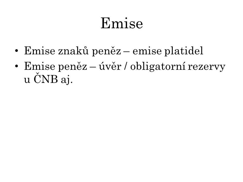 Emise Emise znaků peněz – emise platidel Emise peněz – úvěr / obligatorní rezervy u ČNB aj.
