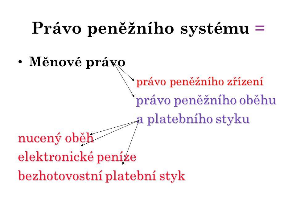 Právo peněžního systému = Měnové právo právo peněžního zřízení právo peněžního oběhu a platebního styku nucený oběh elektronické peníze bezhotovostní platební styk