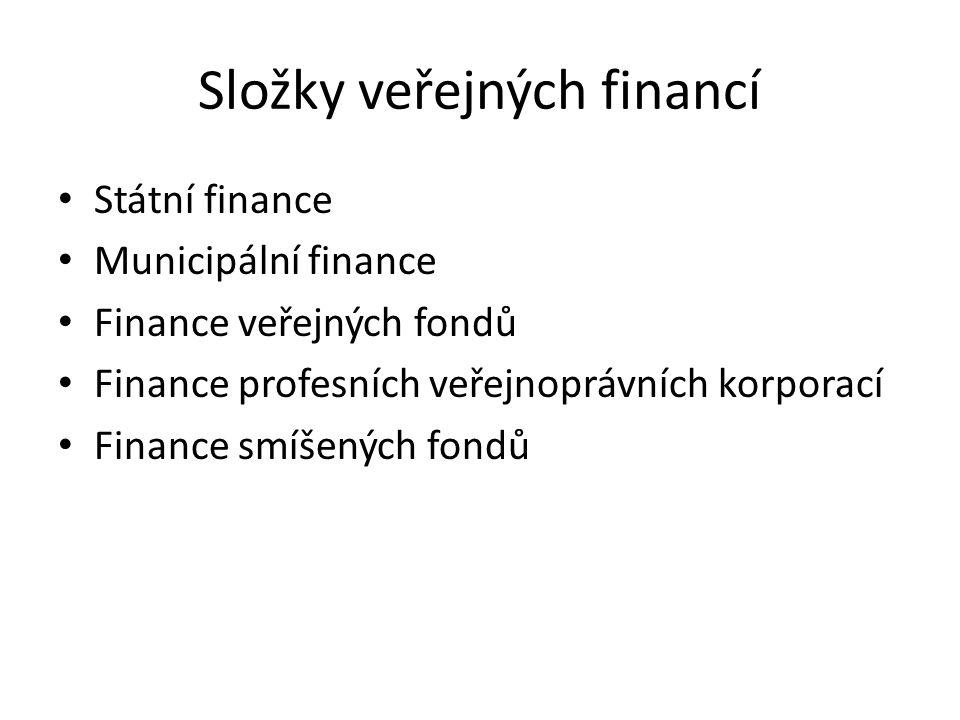 Složky veřejných financí Státní finance Municipální finance Finance veřejných fondů Finance profesních veřejnoprávních korporací Finance smíšených fondů
