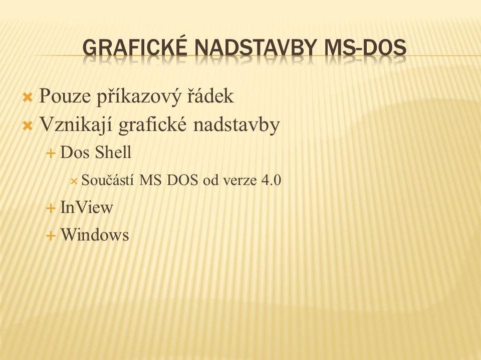  Ohlášení vývoje 1983  První verze v roce 1985  MacOS byl už v roce 1984  První verze Windows 1.0 byla grafickou nadstavbou pro DOS