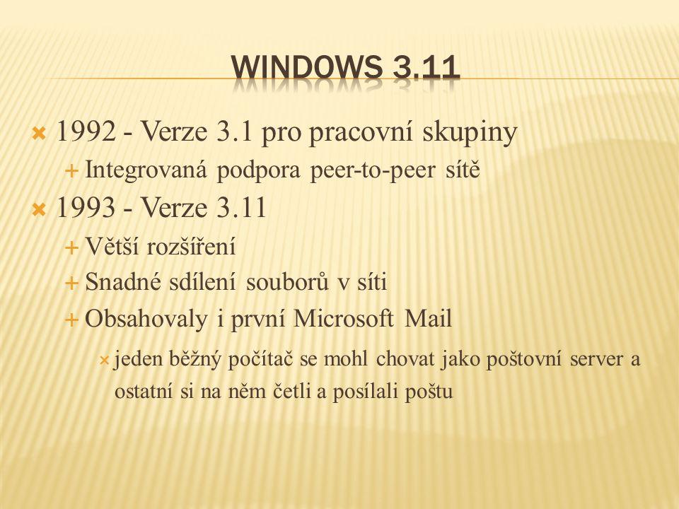  Nové grafické rozhraní využívané až dodnes  Na trh v srpnu 1995  Poprvé integrovaná podporu TCP/IP (internet protokol)  Vylepšil se souborový systém (FAT32), multitasking  Plug-and-play  Připojování k síti přes modem  Bez internetového prohlížeče  DirectX – herní platforma