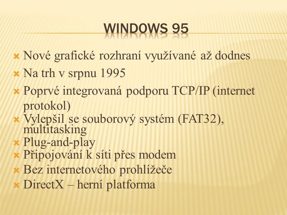  Nové grafické rozhraní využívané až dodnes  Na trh v srpnu 1995  Poprvé integrovaná podporu TCP/IP (internet protokol)  Vylepšil se souborový sys