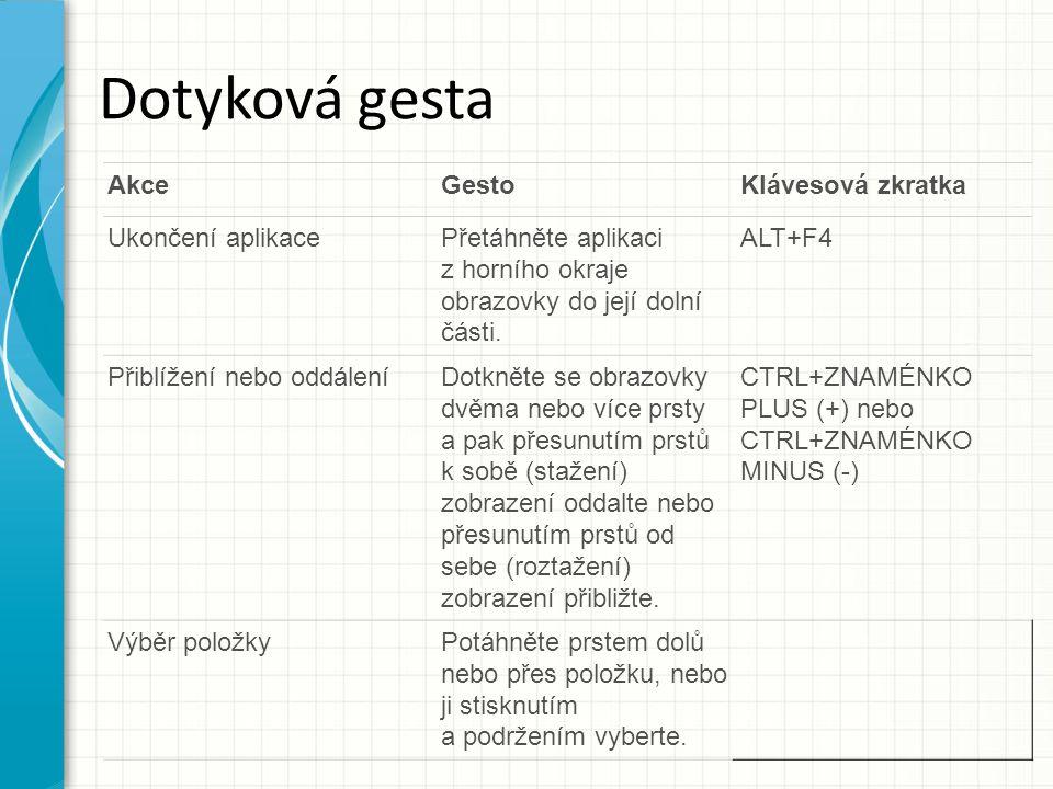 Dotyková gesta AkceGestoKlávesová zkratka Ukončení aplikacePřetáhněte aplikaci z horního okraje obrazovky do její dolní části.