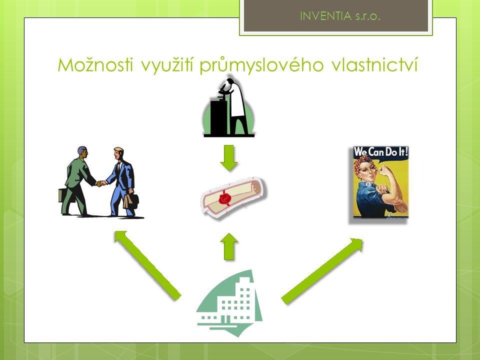 Možnosti využití průmyslového vlastnictví INVENTIA s.r.o.
