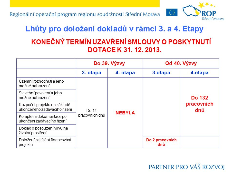 Příprava Smlouvy o poskytnutí dotace  Návrh Smlouvy o poskytnutí dotace bude připraven již v rámci Etapy 2 vč.