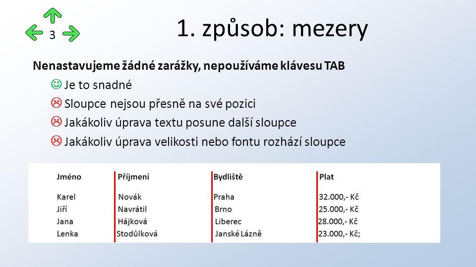 Nenastavujeme žádné zarážky, nepoužíváme klávesu TAB Je to snadné  Sloupce nejsou přesně na své pozici  Jakákoliv úprava textu posune další sloupce  Jakákoliv úprava velikosti nebo fontu rozhází sloupce 1.