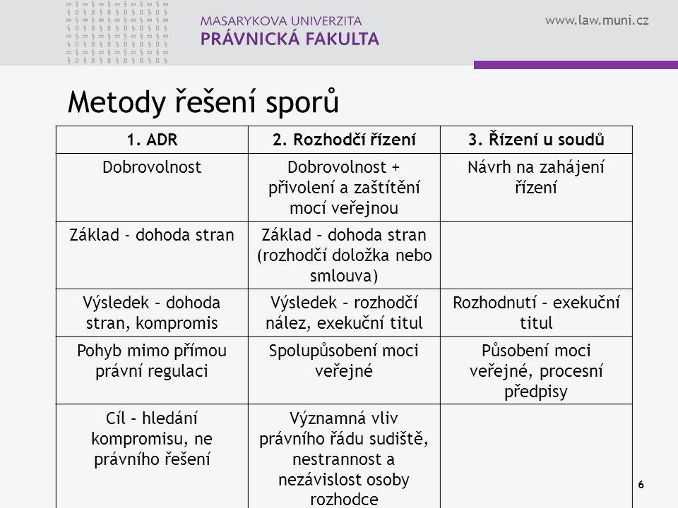 www.law.muni.cz Metody řešení sporů 1. ADR2. Rozhodčí řízení3.