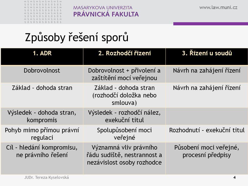 www.law.muni.cz Způsoby řešení sporů 1. ADR2. Rozhodčí řízení3.