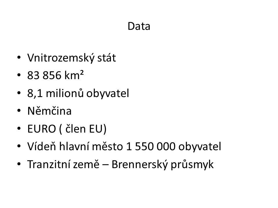 Data Vnitrozemský stát 83 856 km² 8,1 milionů obyvatel Němčina EURO ( člen EU) Vídeň hlavní město 1 550 000 obyvatel Tranzitní země – Brennerský průsmyk
