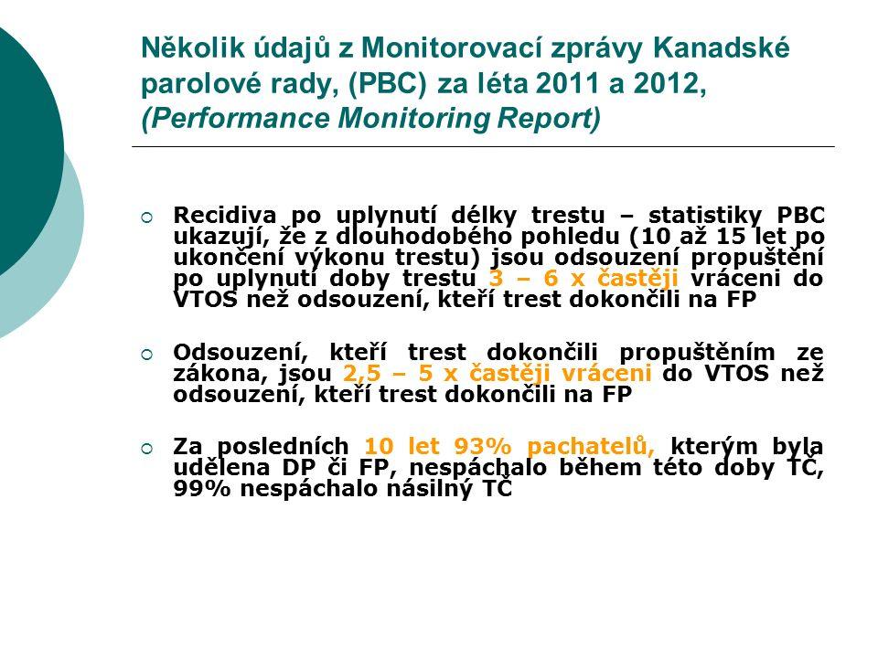Několik údajů z Monitorovací zprávy Kanadské parolové rady, (PBC) za léta 2011 a 2012, (Performance Monitoring Report)  Recidiva po uplynutí délky tr