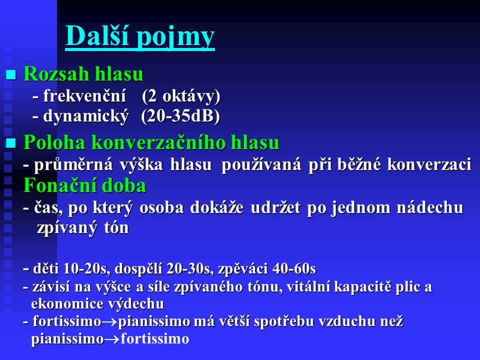 Další pojmy Rozsah hlasu - frekvenční (2 oktávy) - dynamický (20-35dB) Rozsah hlasu - frekvenční (2 oktávy) - dynamický (20-35dB) Poloha konverzačního
