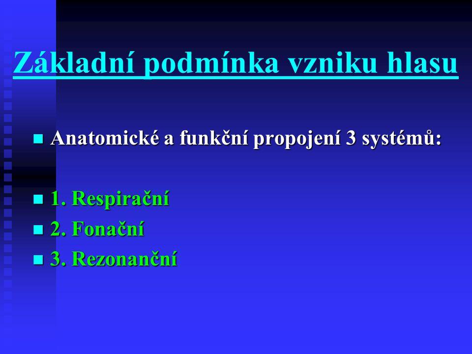 Základní podmínka vzniku hlasu Anatomické a funkční propojení 3 systémů: Anatomické a funkční propojení 3 systémů: 1. Respirační 1. Respirační 2. Fona