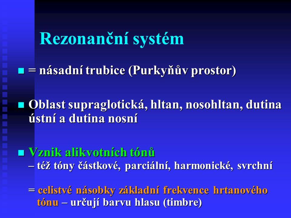 Rezonanční systém = násadní trubice (Purkyňův prostor) = násadní trubice (Purkyňův prostor) Oblast supraglotická, hltan, nosohltan, dutina ústní a dut