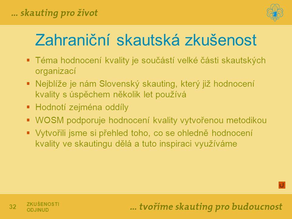 32 Zahraniční skautská zkušenost  Téma hodnocení kvality je součástí velké části skautských organizací  Nejblíže je nám Slovenský skauting, který již hodnocení kvality s úspěchem několik let používá  Hodnotí zejména oddíly  WOSM podporuje hodnocení kvality vytvořenou metodikou  Vytvořili jsme si přehled toho, co se ohledně hodnocení kvality ve skautingu dělá a tuto inspiraci využíváme ZKUŠENOSTI ODJINUD