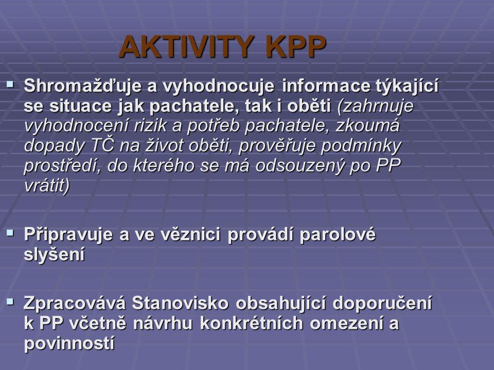 AKTIVITY KPP  Shromažďuje a vyhodnocuje informace týkající se situace jak pachatele, tak i oběti (zahrnuje vyhodnocení rizik a potřeb pachatele, zkoumá dopady TČ na život oběti, prověřuje podmínky prostředí, do kterého se má odsouzený po PP vrátit)  Připravuje a ve věznici provádí parolové slyšení  Zpracovává Stanovisko obsahující doporučení k PP včetně návrhu konkrétních omezení a povinností