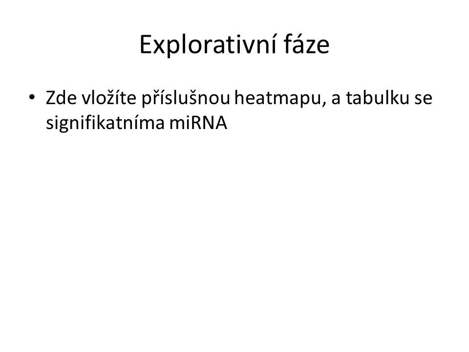 Explorativní fáze Zde vložíte příslušnou heatmapu, a tabulku se signifikatníma miRNA