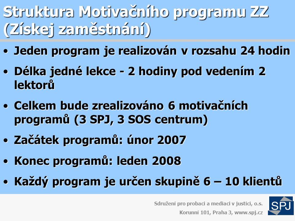 Struktura Motivačního programu ZZ (Získej zaměstnání) Sdružení pro probaci a mediaci v justici, o.s.