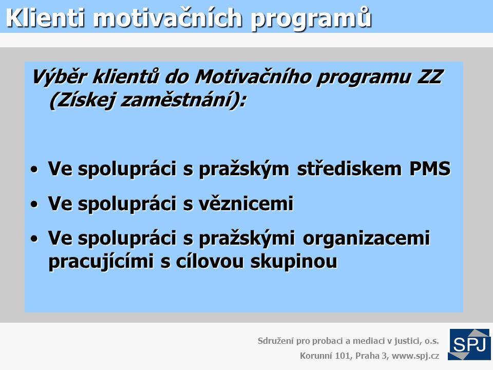 Klienti motivačních programů Sdružení pro probaci a mediaci v justici, o.s.