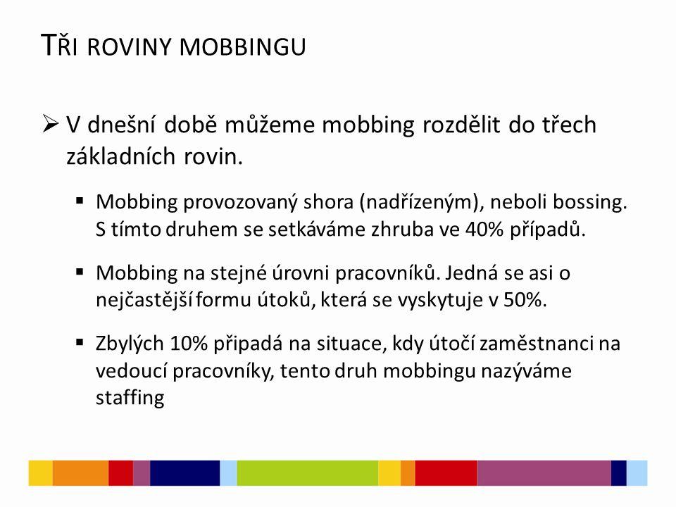 T ŘI ROVINY MOBBINGU  V dnešní době můžeme mobbing rozdělit do třech základních rovin.  Mobbing provozovaný shora (nadřízeným), neboli bossing. S tí