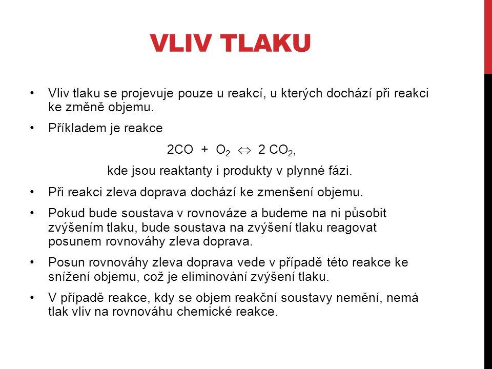 VLIV TLAKU Vliv tlaku se projevuje pouze u reakcí, u kterých dochází při reakci ke změně objemu. Příkladem je reakce 2CO + O 2  2 CO 2, kde jsou reak