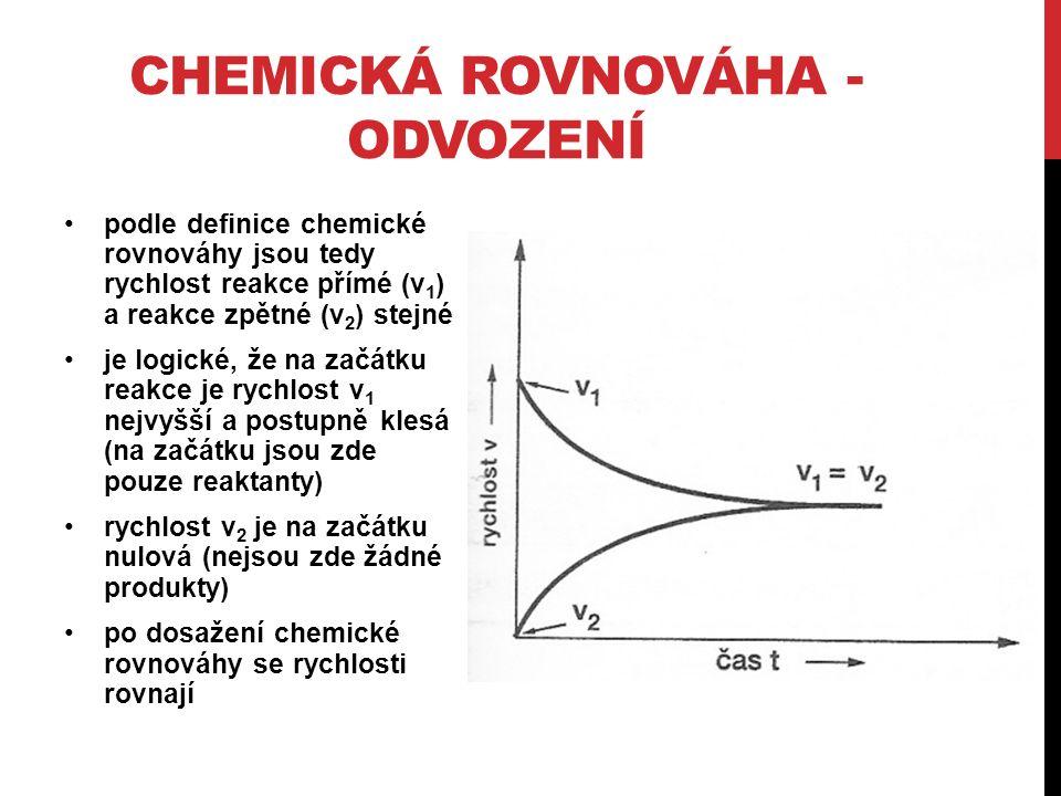 CHEMICKÁ ROVNOVÁHA - ODVOZENÍ podle definice chemické rovnováhy jsou tedy rychlost reakce přímé (v 1 ) a reakce zpětné (v 2 ) stejné je logické, že na začátku reakce je rychlost v 1 nejvyšší a postupně klesá (na začátku jsou zde pouze reaktanty) rychlost v 2 je na začátku nulová (nejsou zde žádné produkty) po dosažení chemické rovnováhy se rychlosti rovnají