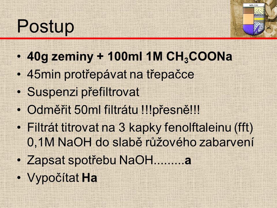 Postup 40g zeminy + 100ml 1M CH 3 COONa 45min protřepávat na třepačce Suspenzi přefiltrovat Odměřit 50ml filtrátu !!!přesně!!.